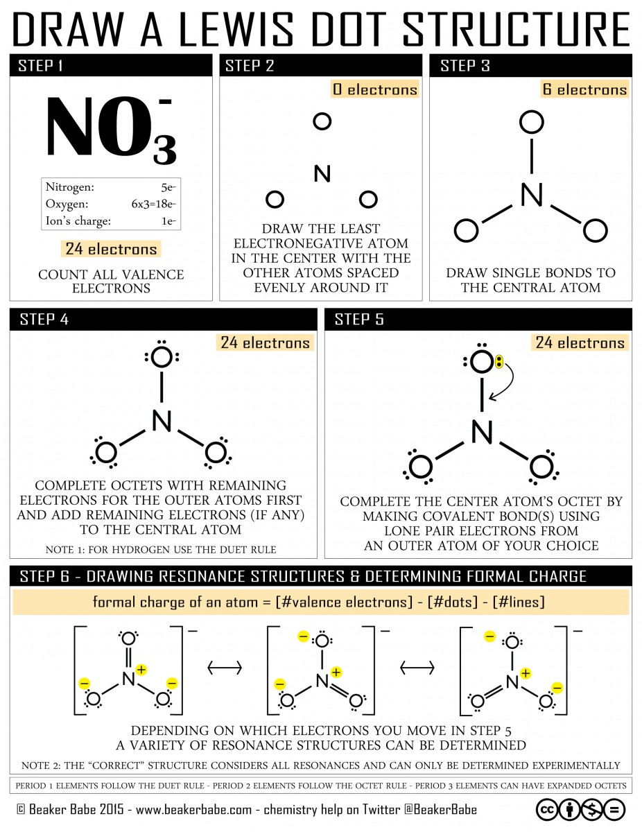note: step 6 is optional and only applies to some molecules  also note:  below step 6 are some tips on when to follow the octet rule and when the  octet rule