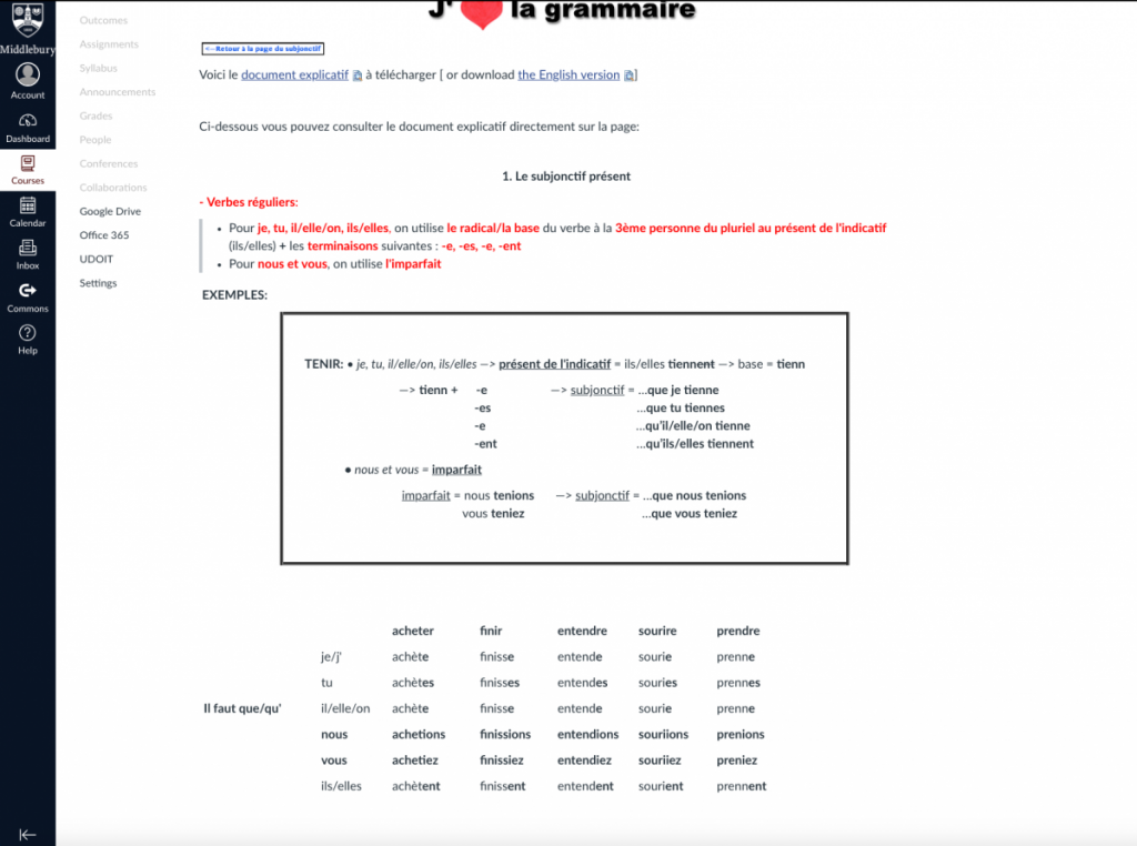 French Grammer Site - Continuation