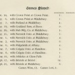 1893 baseball team record