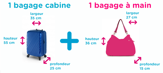 dimension-valise-cabine