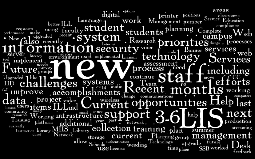 wordle-april-quarterlyreport