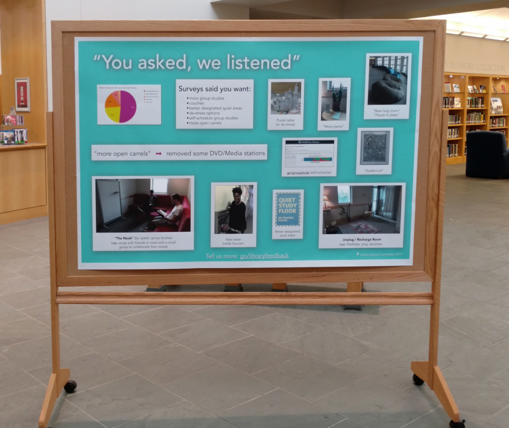 Photo of the 'You asked, we listened' billboard in the Davis Family Library Atrium