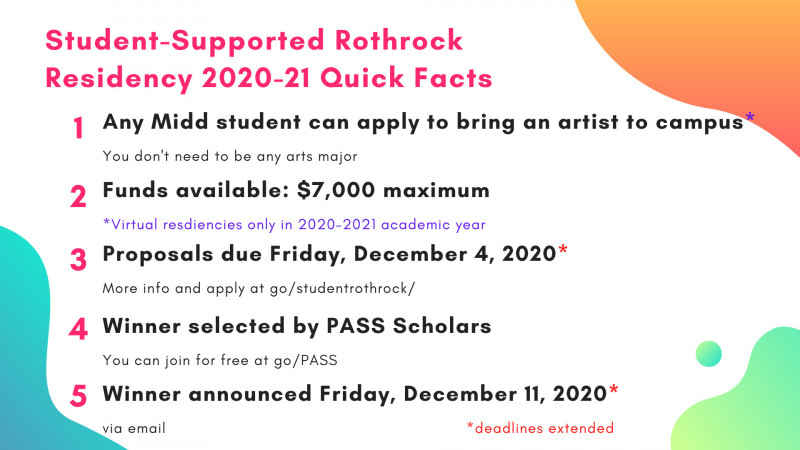 Student Supported Rothrock Residency