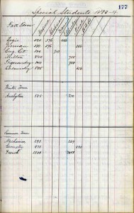 Official College Grade Book  Chapman, Daunis, Edgerton, and Mead were the only females listed here.