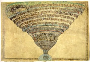 Boticelli's Map of Dante's Hell