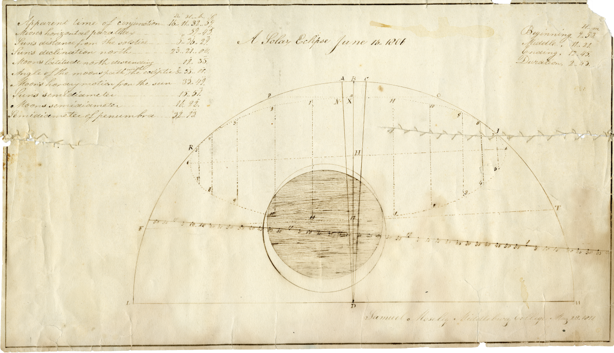 Illustration of the June 16, 1806 total solar eclipse by Samuel Mosely, Class of 1818. Dated May 28, 1817.