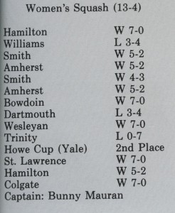 The team's impressive record from 1984. Taken from the 1984 Kaleidoscope (page 125).