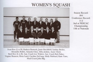 The 2011 Women's squash team with the season record and list of players. Taken from the Kaleidoscope in 2011, page 23.